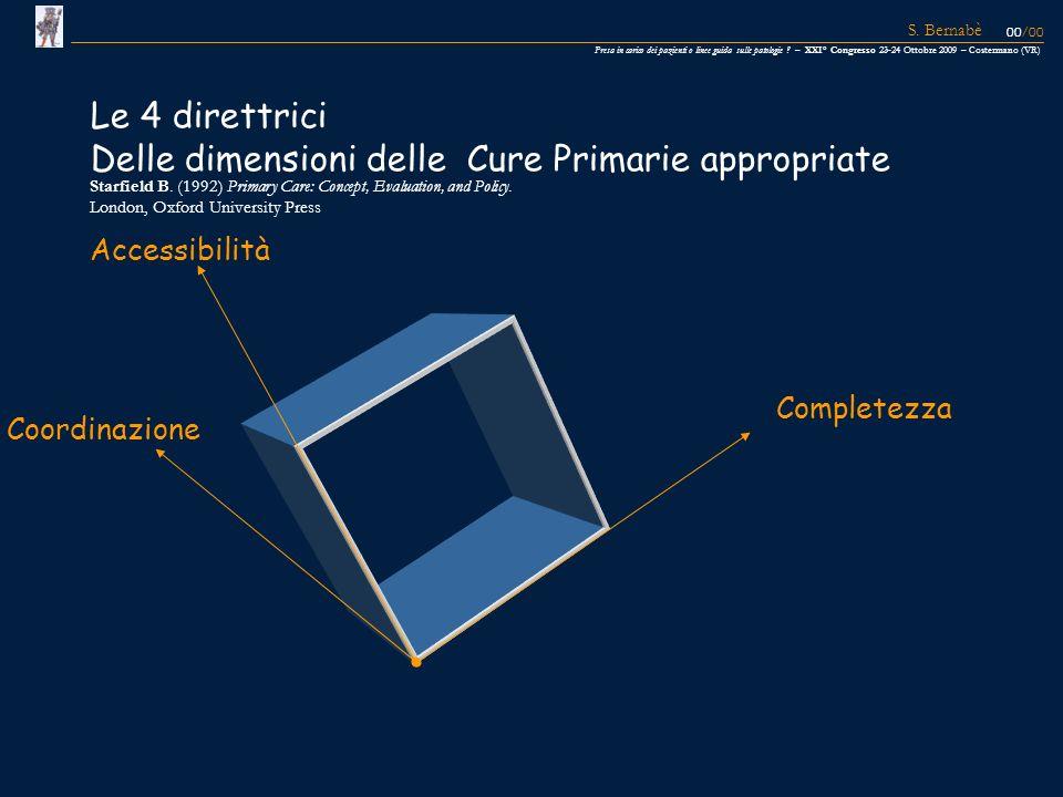 Accessibilità Completezza Coordinazione Le 4 direttrici Delle dimensioni delle Cure Primarie appropriate Starfield B. (1992) Primary Care: Concept, Ev