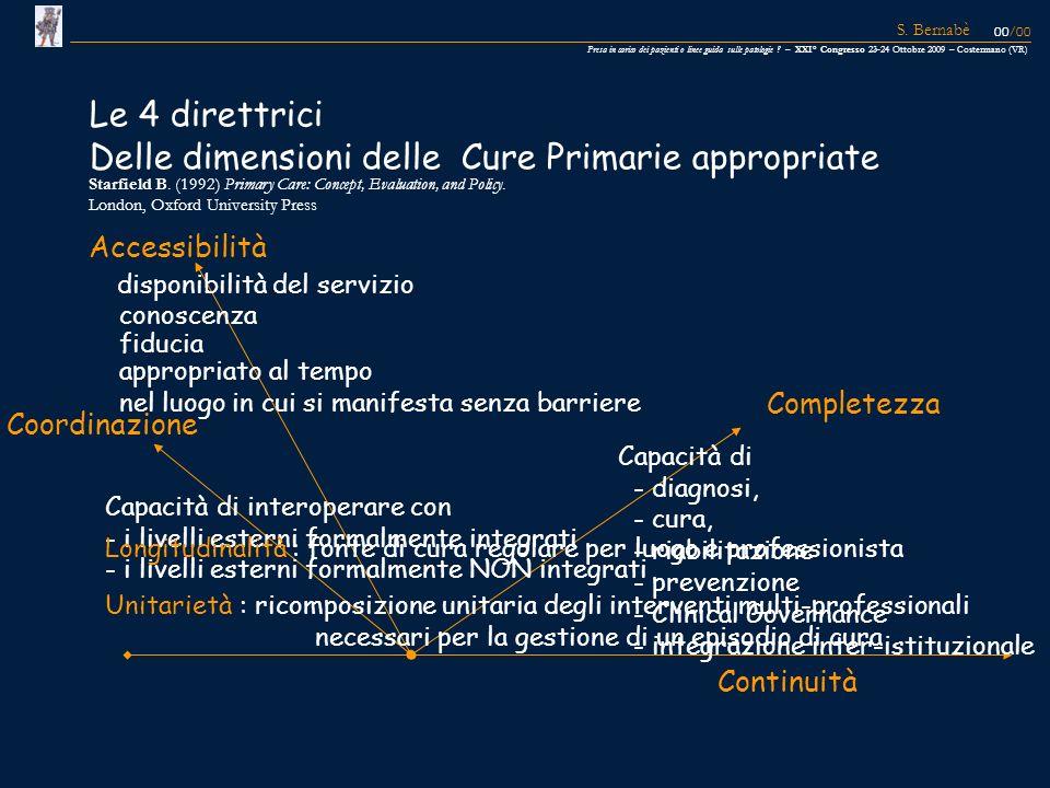 Continuità Completezza Accessibilità Coordinazione Le 4 direttrici Delle dimensioni delle Cure Primarie appropriate Starfield B. (1992) Primary Care: