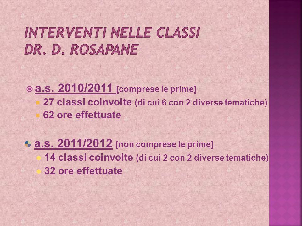 a.s. 2010/2011 [comprese le prime] 27 classi coinvolte (di cui 6 con 2 diverse tematiche) 62 ore effettuate a.s. 2011/2012 [non comprese le prime] 14