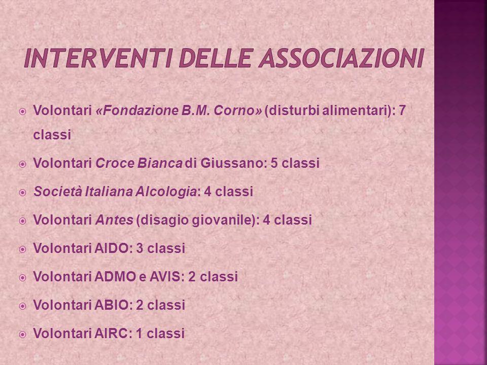 Volontari «Fondazione B.M. Corno» (disturbi alimentari): 7 classi Volontari Croce Bianca di Giussano: 5 classi Società Italiana Alcologia: 4 classi Vo