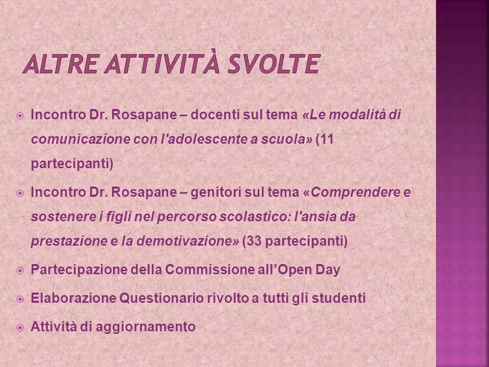 Incontro Dr. Rosapane – docenti sul tema «Le modalità di comunicazione con l'adolescente a scuola» (11 partecipanti) Incontro Dr. Rosapane – genitori