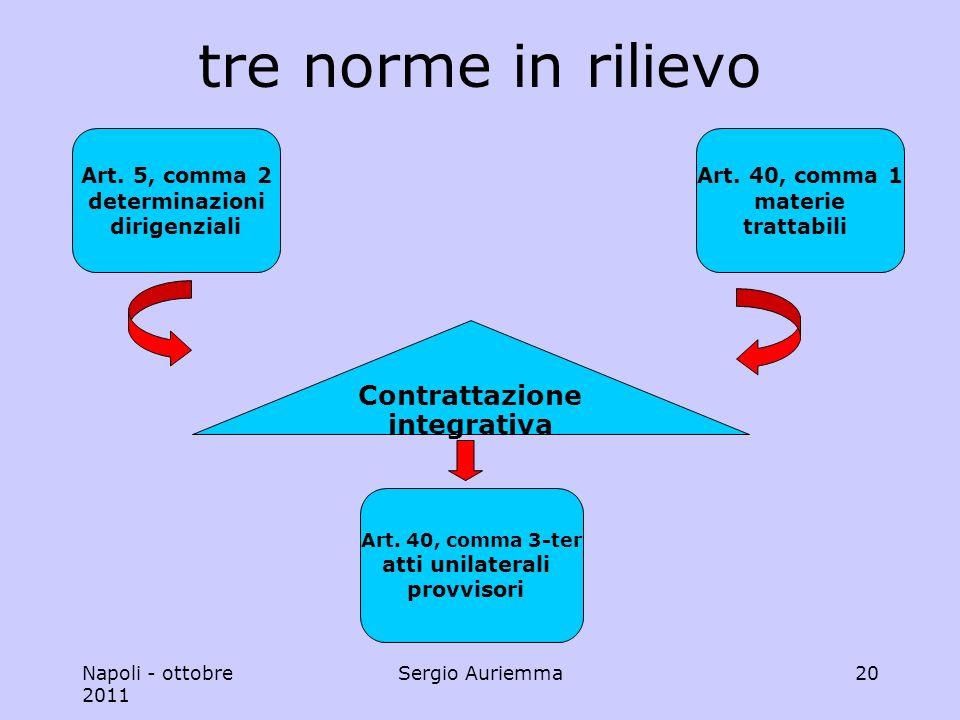 Napoli - ottobre 2011 Sergio Auriemma20 tre norme in rilievo Contrattazione integrativa Art.