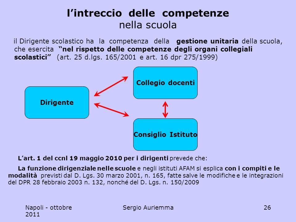 Napoli - ottobre 2011 Sergio Auriemma26 lintreccio delle competenze nella scuola il Dirigente scolastico ha la competenza della gestione unitaria della scuola, che esercita nel rispetto delle competenze degli organi collegiali scolastici (art.