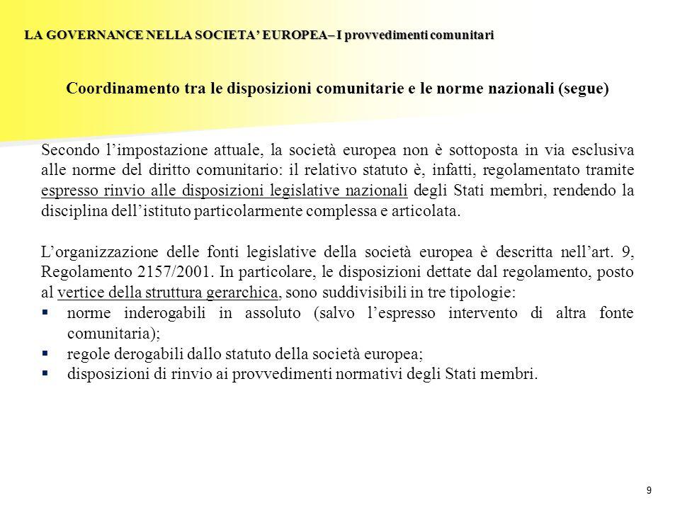 99 LA GOVERNANCE NELLA SOCIETA EUROPEA– I provvedimenti comunitari Coordinamento tra le disposizioni comunitarie e le norme nazionali (segue) Secondo