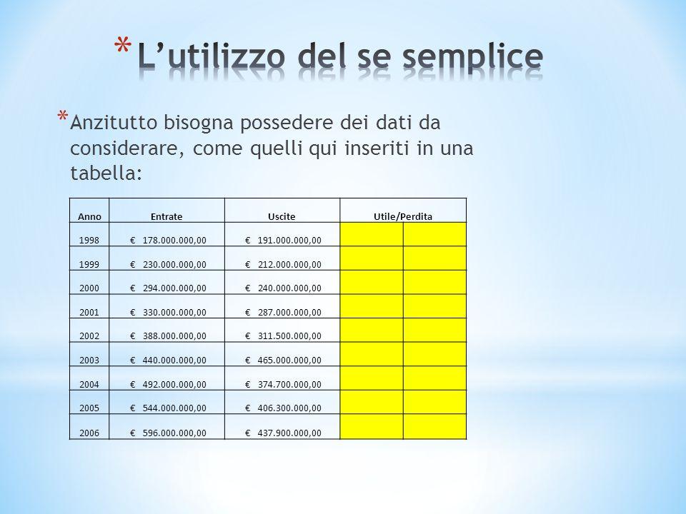 Realizzato da Leonardo Longhi e Luca Piovani Classe 2^C Liceo Pascal di Manerbio