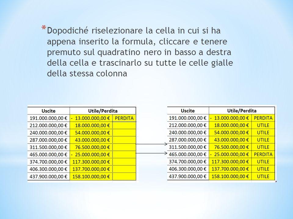*P*P er esempio nella prima cella della seconda colonna in giallo, dopo avere aperto la finestra inserire in: 1. TEST: (prima cella gialla UTILE/PERDI