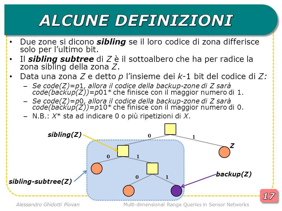 Due zone si dicono sibling se il loro codice di zona differisce solo per lultimo bit.