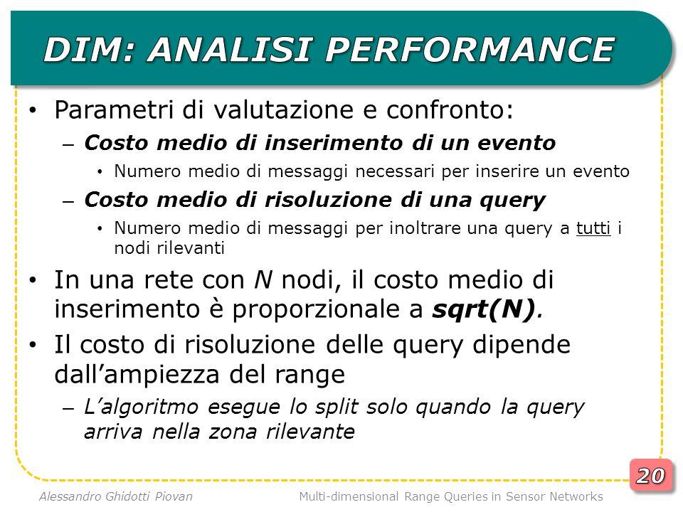 Parametri di valutazione e confronto: – Costo medio di inserimento di un evento Numero medio di messaggi necessari per inserire un evento – Costo medi
