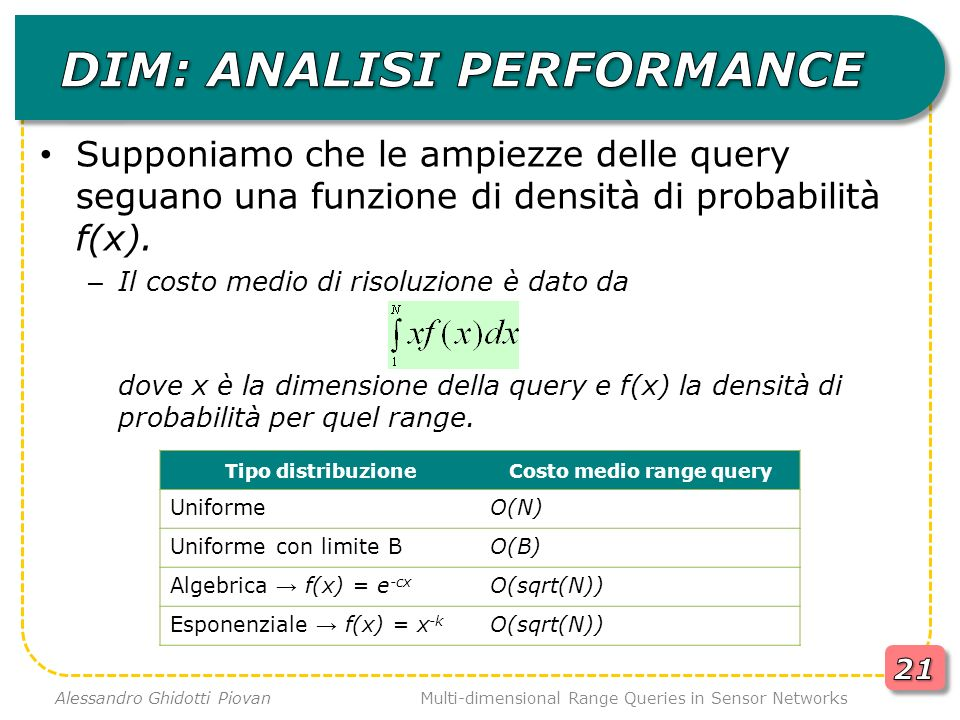 Supponiamo che le ampiezze delle query seguano una funzione di densità di probabilità f(x). – Il costo medio di risoluzione è dato da dove x è la dime