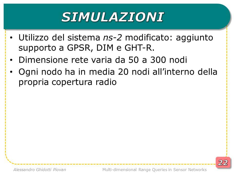 Utilizzo del sistema ns-2 modificato: aggiunto supporto a GPSR, DIM e GHT-R. Dimensione rete varia da 50 a 300 nodi Ogni nodo ha in media 20 nodi alli
