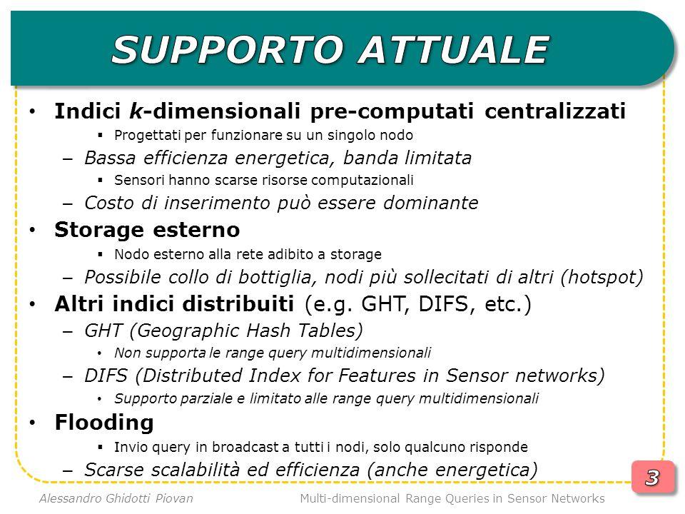 Multi-dimensional Range Queries in Sensor Networks Alessandro Ghidotti Piovan R 8 7 9 10 4 6 5 0000 0001 001 10 3 21 010 0111 0110 110 1111 1110 9 5 6 107 81 2 3 4 Q= A 1 <1/41/4A 1 <1/2A 1 3/41/2A 1 <3/4 A 1 <1/2A 1 1/2 A 2 <1/2 A 2 1/2 A 2 <1/4 1/4A 2 <1/2 A 2 3/4 1/2A 2 <3/4 Q 1 = Q 2 = Q 21 = Q 22 = Q 221 = Q 222 = Q 1 = Q 11 = Q 12 =