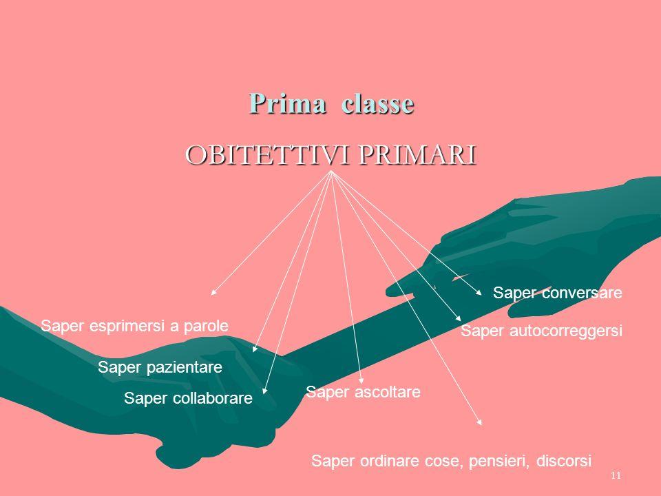 11 Prima classe OBITETTIVI PRIMARI Saper esprimersi a parole Saper ascoltare Saper conversare Saper ordinare cose, pensieri, discorsi Saper collaborar