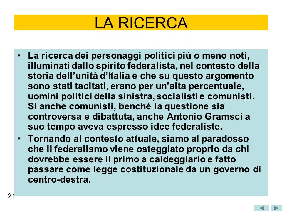 LA RICERCA La ricerca dei personaggi politici più o meno noti, illuminati dallo spirito federalista, nel contesto della storia dellunità dItalia e che