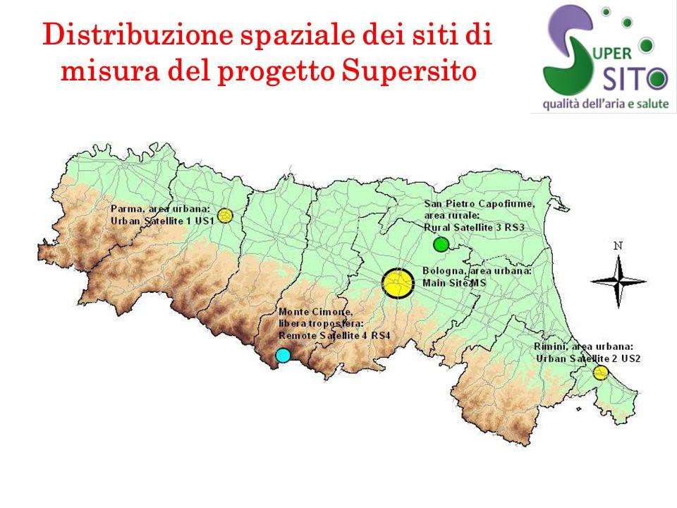 Distribuzione spaziale dei siti di misura del progetto Supersito