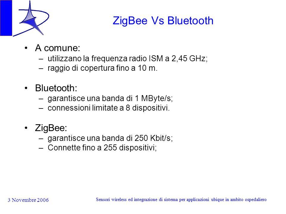 3 Novembre 2006 Sensori wireless ed integrazione di sistema per applicazioni ubique in ambito ospedaliero ZigBee Vs Bluetooth A comune: –utilizzano la frequenza radio ISM a 2,45 GHz; –raggio di copertura fino a 10 m.