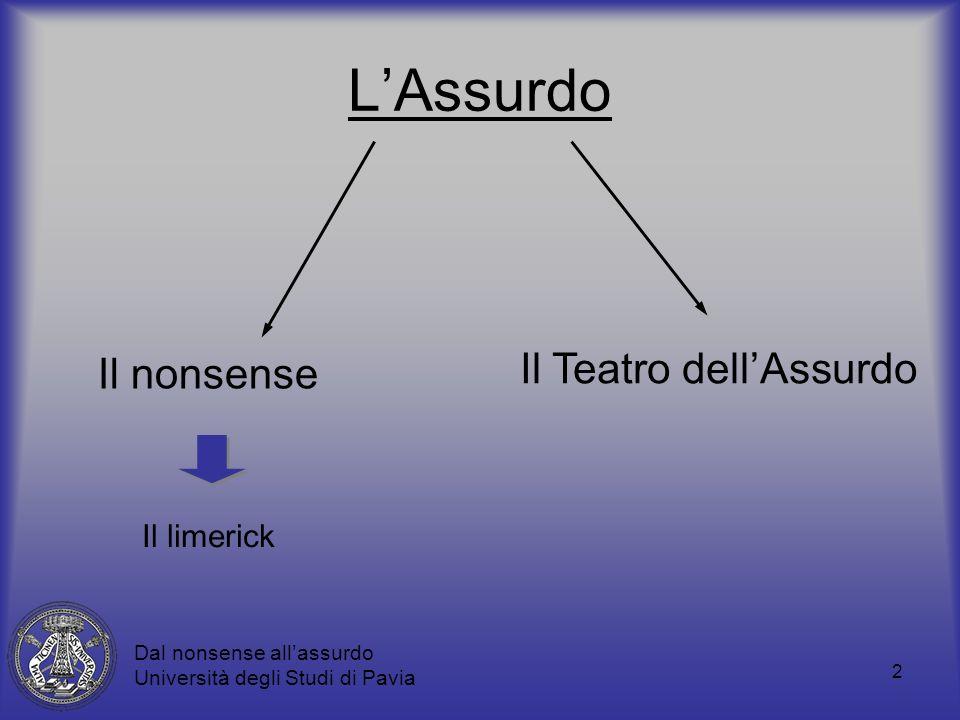2 LAssurdo Il nonsense Dal nonsense allassurdo Università degli Studi di Pavia Il Teatro dellAssurdo Il limerick