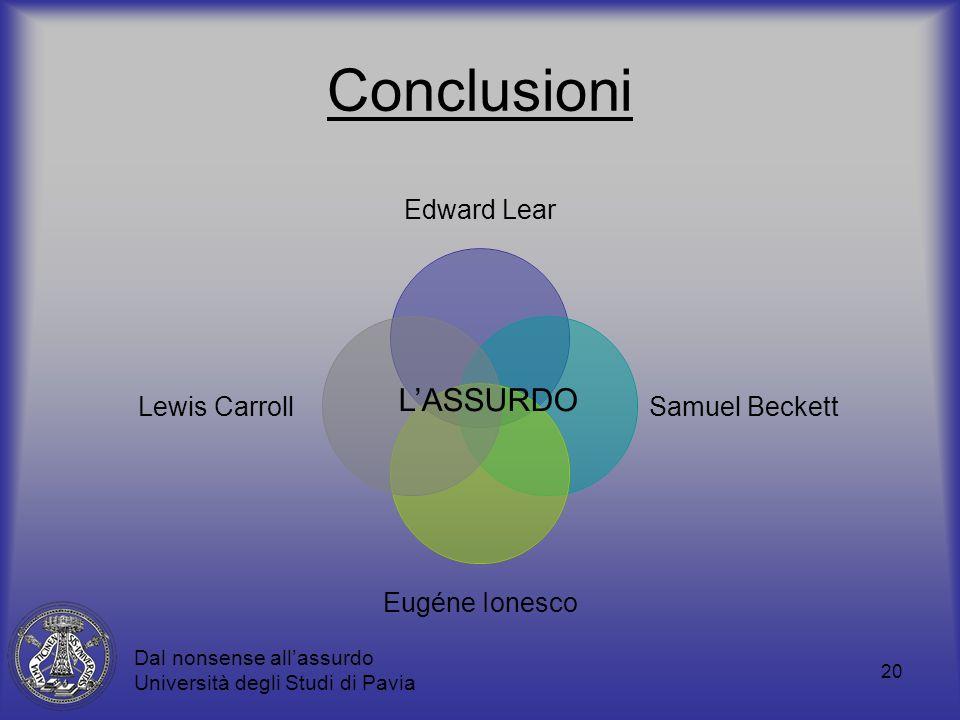 20 Conclusioni Edward Lear Samuel Beckett Eugéne Ionesco Lewis Carroll Dal nonsense allassurdo Università degli Studi di Pavia LASSURDO