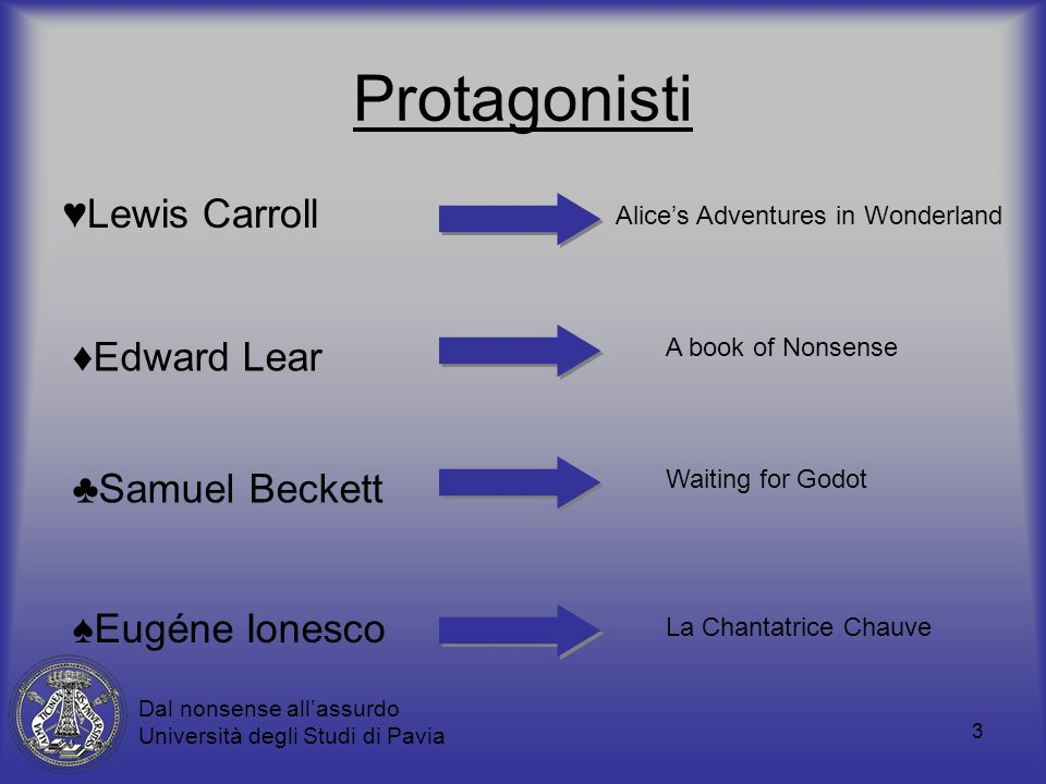 3 Protagonisti Lewis Carroll Edward Lear Samuel Beckett Eugéne Ionesco Alices Adventures in Wonderland A book of Nonsense Waiting for Godot La Chantat