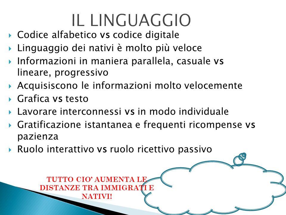 IL LINGUAGGIO Codice alfabetico vs codice digitale Linguaggio dei nativi è molto più veloce Informazioni in maniera parallela, casuale vs lineare, pro