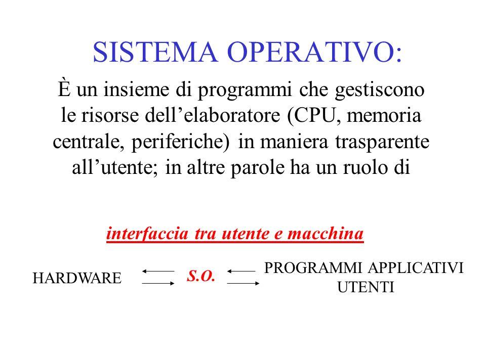 SISTEMA OPERATIVO: È un insieme di programmi che gestiscono le risorse dellelaboratore (CPU, memoria centrale, periferiche) in maniera trasparente all