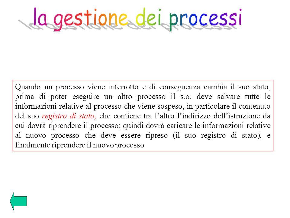 Quando un processo viene interrotto e di conseguenza cambia il suo stato, prima di poter eseguire un altro processo il s.o. deve salvare tutte le info