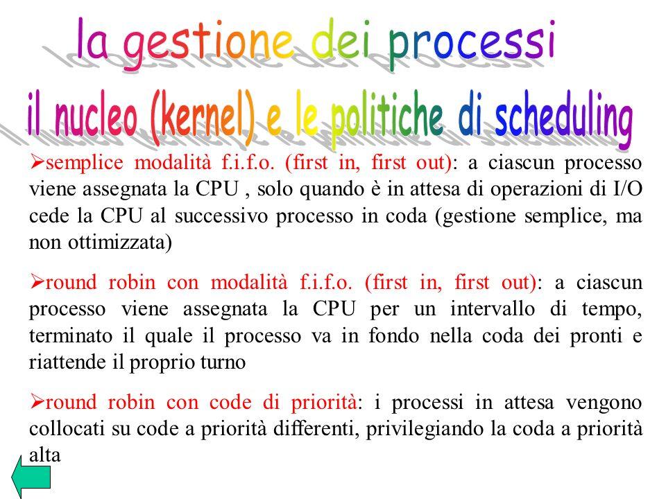 semplice modalità f.i.f.o. (first in, first out): a ciascun processo viene assegnata la CPU, solo quando è in attesa di operazioni di I/O cede la CPU
