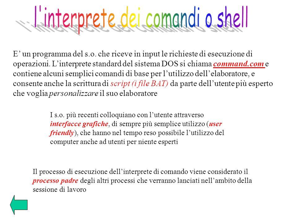 E un programma del s.o. che riceve in input le richieste di esecuzione di operazioni. Linterprete standard del sistema DOS si chiama command.com e con