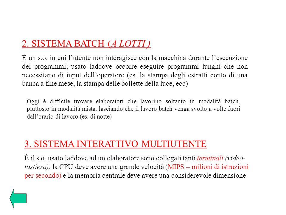 2. SISTEMA BATCH (A LOTTI ) È un s.o. in cui lutente non interagisce con la macchina durante lesecuzione dei programmi; usato laddove occorre eseguire