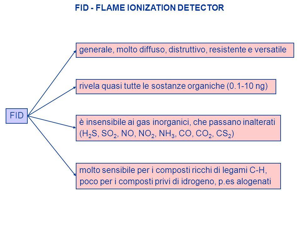 FID generale, molto diffuso, distruttivo, resistente e versatilerivela quasi tutte le sostanze organiche (0.1-10 ng)è insensibile ai gas inorganici, c