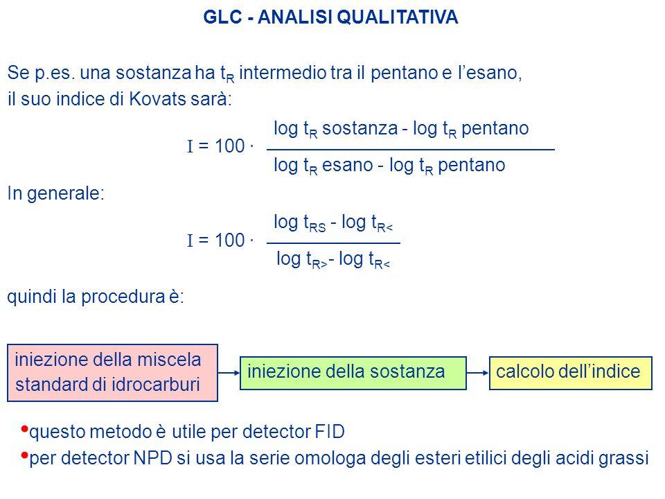 GLC - ANALISI QUALITATIVA quindi la procedura è: iniezione della miscela standard di idrocarburi questo metodo è utile per detector FID per detector N
