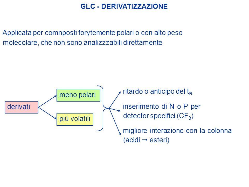 GLC - DERIVATIZZAZIONE derivati Applicata per comnposti forytemente polari o con alto peso molecolare, che non sono analizzzabili direttamente meno po