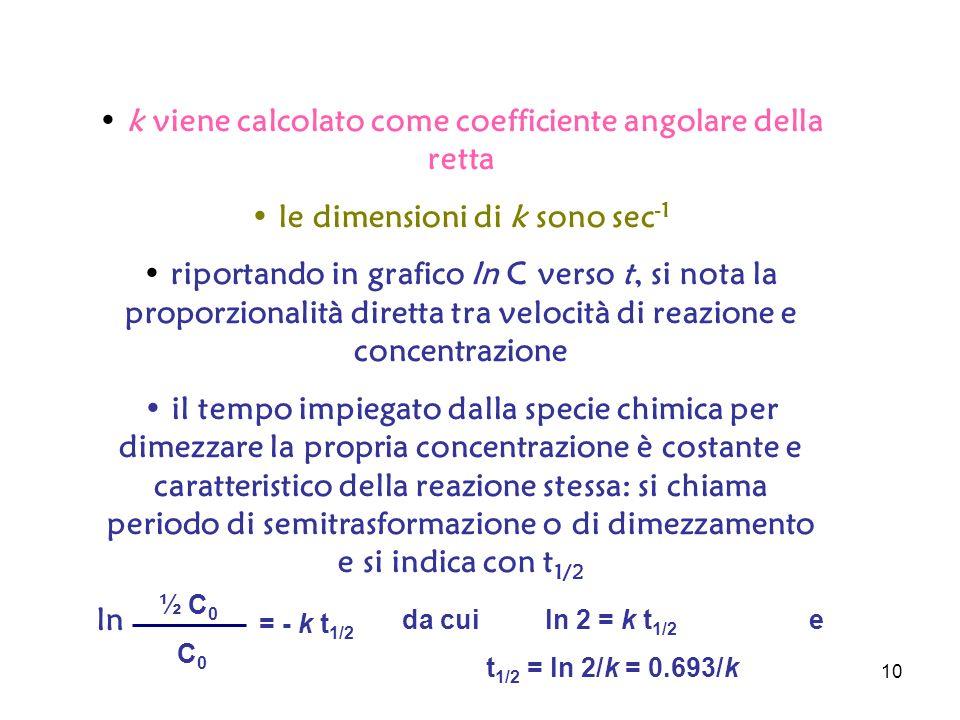 10 k viene calcolato come coefficiente angolare della retta le dimensioni di k sono sec -1 riportando in grafico ln C verso t, si nota la proporzional
