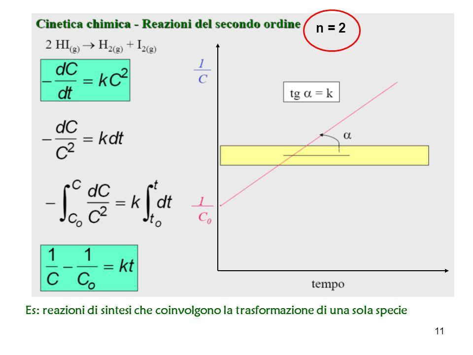 11 n = 2 Es: reazioni di sintesi che coinvolgono la trasformazione di una sola specie