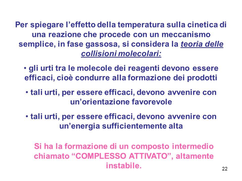22 Per spiegare leffetto della temperatura sulla cinetica di una reazione che procede con un meccanismo semplice, in fase gassosa, si considera la teo