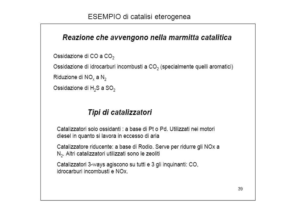 37 ESEMPIO di catalisi eterogenea