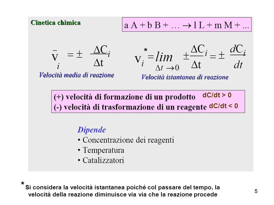 5 dC/dt > 0 dC/dt < 0 * * Si considera la velocità istantanea poiché col passare del tempo, la velocità della reazione diminuisce via via che la reazi