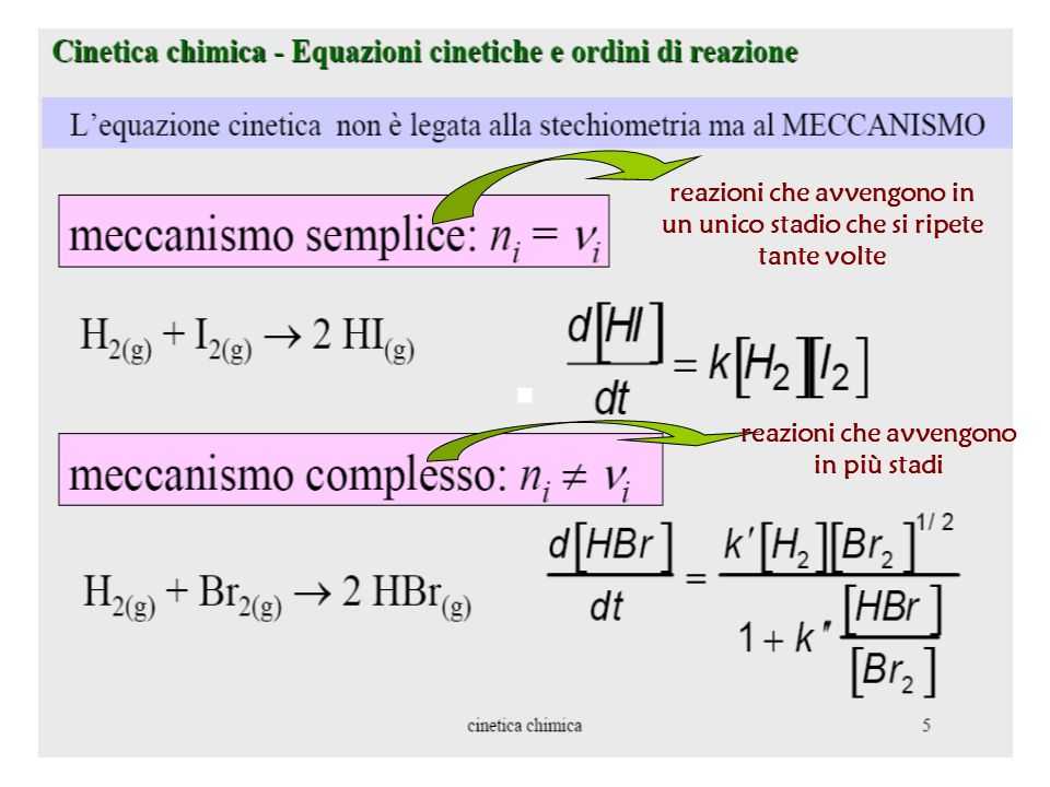 38 NO (g) + CO (g) ½ N 2(g) + CO 2(g) reazioni di ossidazione e di riduzione Rodio
