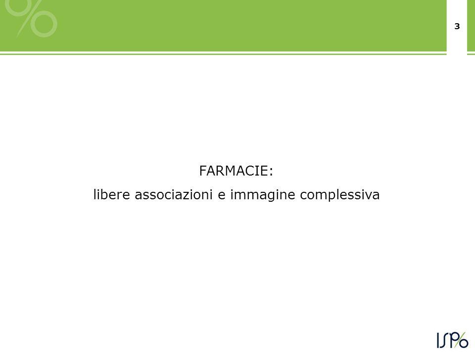 3 FARMACIE: libere associazioni e immagine complessiva