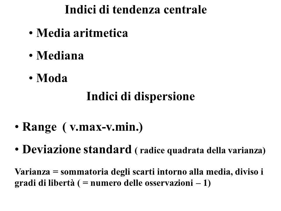 Indici di tendenza centrale Media aritmetica Mediana Moda Indici di dispersione Range ( v.max-v.min.) Deviazione standard ( radice quadrata della vari