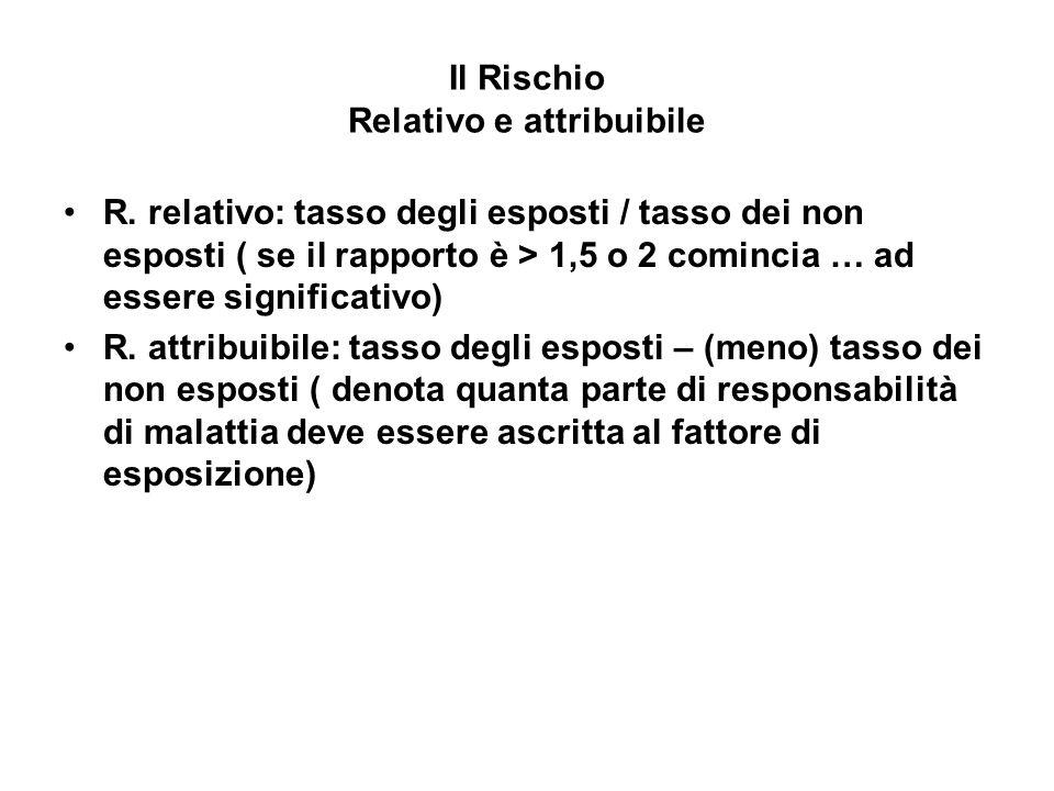 Il Rischio Relativo e attribuibile R. relativo: tasso degli esposti / tasso dei non esposti ( se il rapporto è > 1,5 o 2 comincia … ad essere signific