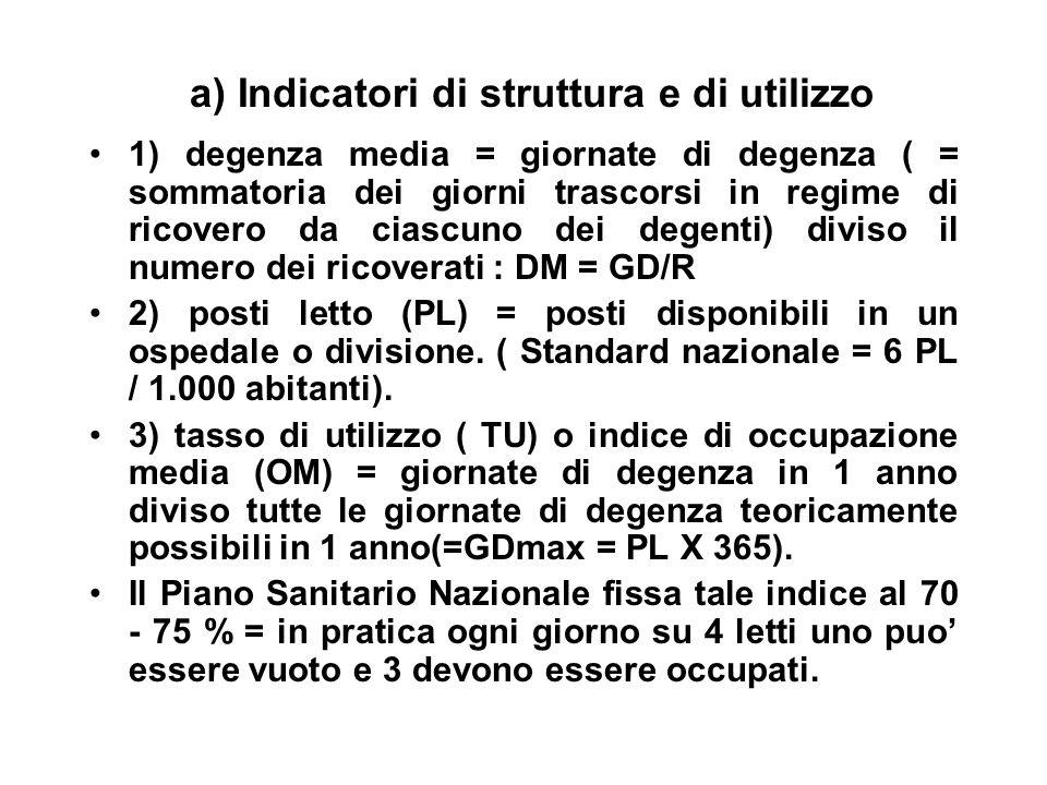 a) Indicatori di struttura e di utilizzo 1) degenza media = giornate di degenza ( = sommatoria dei giorni trascorsi in regime di ricovero da ciascuno