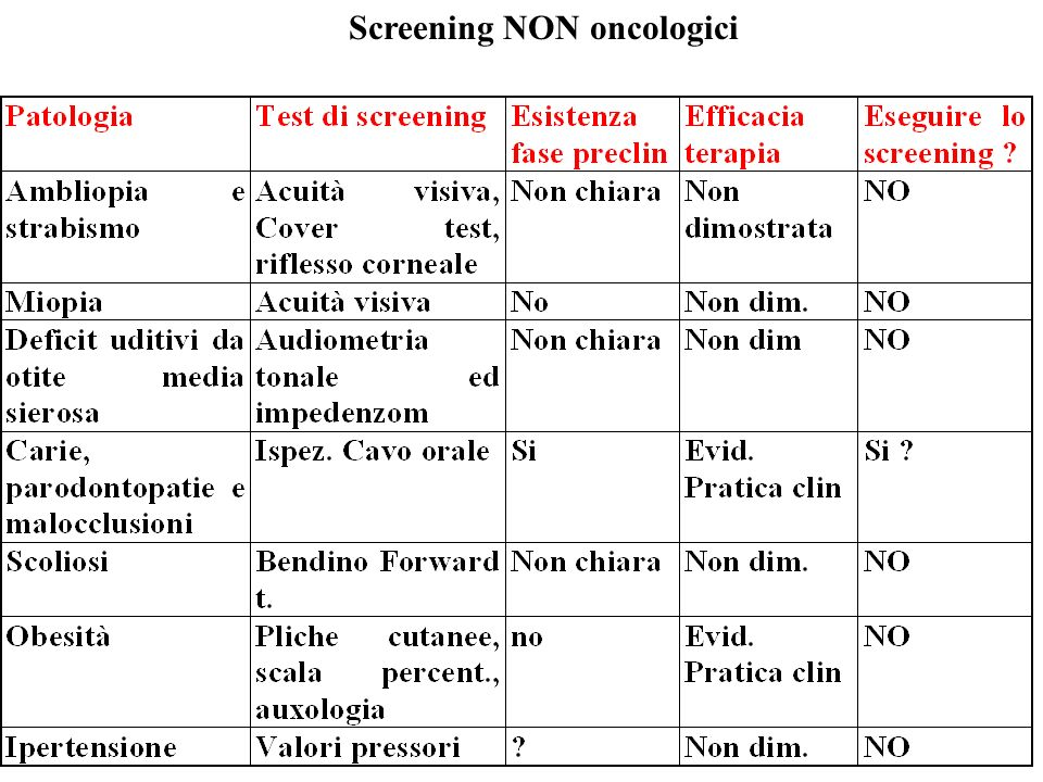 Screening NON oncologici