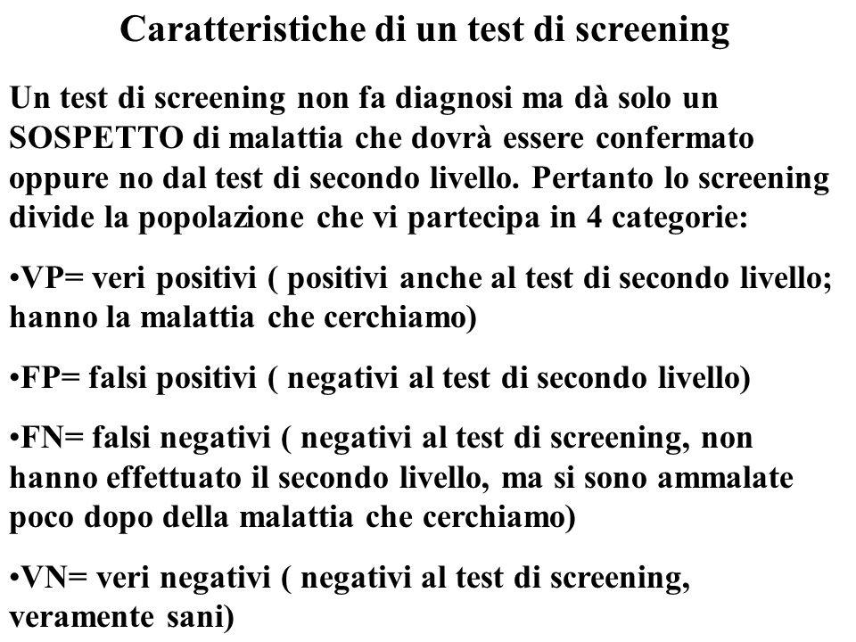 Caratteristiche di un test di screening Un test di screening non fa diagnosi ma dà solo un SOSPETTO di malattia che dovrà essere confermato oppure no