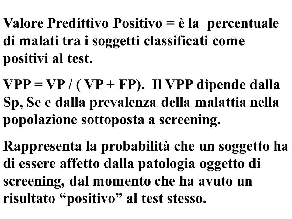 Valore Predittivo Positivo = è la percentuale di malati tra i soggetti classificati come positivi al test. VPP = VP / ( VP + FP). Il VPP dipende dalla