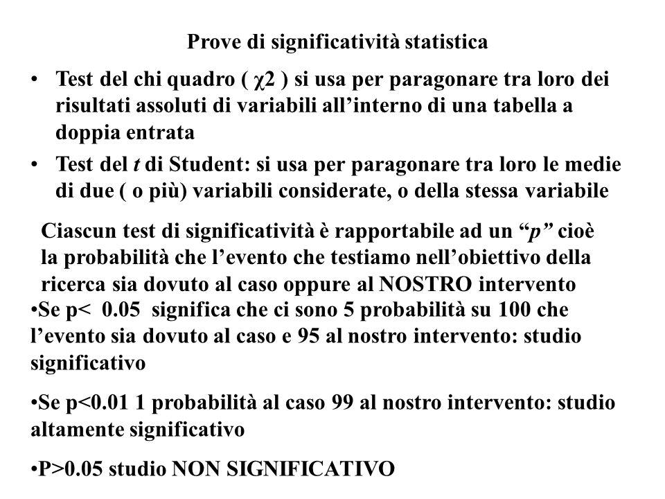 Prove di significatività statistica Test del chi quadro ( χ2 ) si usa per paragonare tra loro dei risultati assoluti di variabili allinterno di una ta