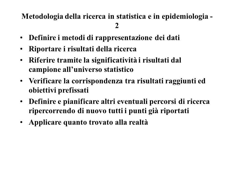 Definire i metodi di rappresentazione dei dati Riportare i risultati della ricerca Riferire tramite la significatività i risultati dal campione alluni