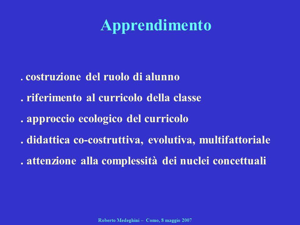 . costruzione del ruolo di alunno. riferimento al curricolo della classe. approccio ecologico del curricolo. didattica co-costruttiva, evolutiva, mult