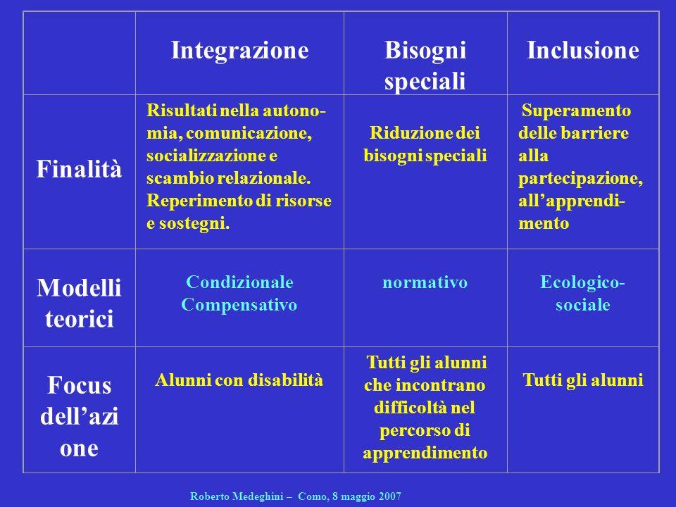 Integrazione Bisogni speciali Inclusione Finalità Risultati nella autono- mia, comunicazione, socializzazione e scambio relazionale. Reperimento di ri