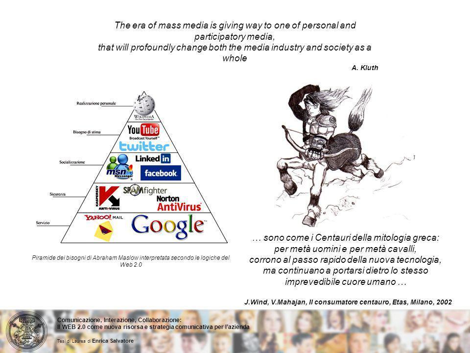Sommando linsieme dei principi chiave del Web 2.0 individuati da Tim OReilly … User Generated Content Socialità Sistemi di classificazione e ricerca Bookmarking Feed RSS Comunicazione, Interazione, Collaborazione: Il WEB 2.0 come nuova risorsa e strategia comunicativa per lazienda Tesi di Laurea di Enrica Salvatore