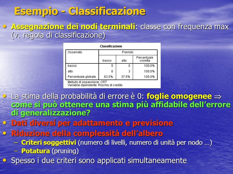 Esempio - Classificazione Assegnazione dei nodi terminali: classe con frequenza max (v. regola di classificazione) Assegnazione dei nodi terminali: cl